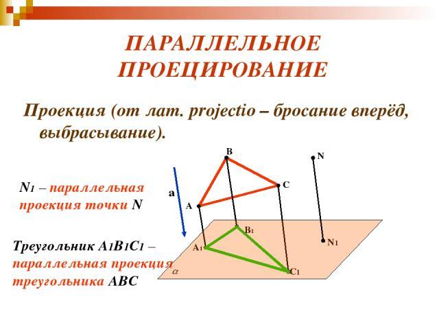 ПАРАЛЛЕЛЬНОЕ ПРОЕЦИРОВАНИЕ Проекция (от лат. projectio – бросание вперёд, выбрасывание). а A B C A1 B1 C1 N N1 N1 – параллельная проекция точки N Треугольник A1B1C1 – параллельная проекция треугольника ABC
