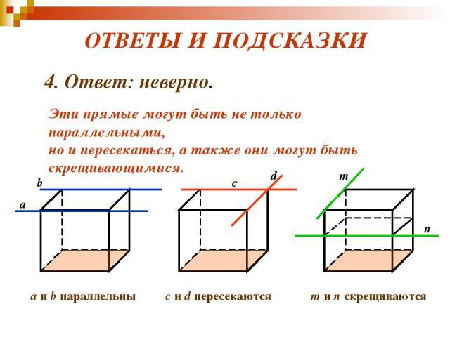 ОТВЕТЫ И ПОДСКАЗКИ 4. Ответ: неверно. Эти прямые могут быть не только параллельными, но и пересекаться, а также они могут быть скрещивающимися. a b c d m n a и b параллельны с и d пересекаются m и n скрещиваются