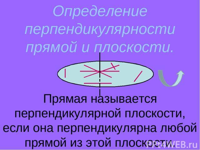 Определение перпендикулярности прямой и плоскости. Прямая называется перпендикулярной плоскости, если она перпендикулярна любой прямой из этой плоскости.
