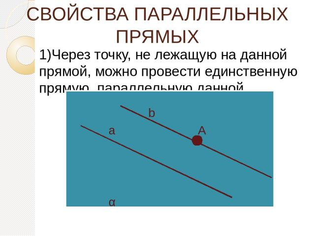 СВОЙСТВА ПАРАЛЛЕЛЬНЫХ ПРЯМЫХ 1)Через точку, не лежащую на данной прямой, можно провести единственную прямую, параллельную данной. α а b А