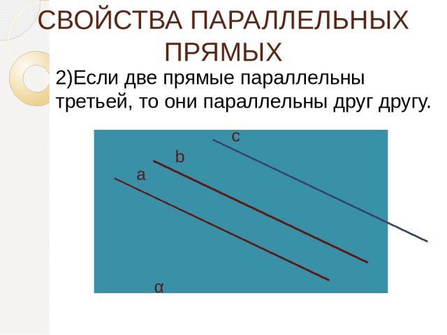 СВОЙСТВА ПАРАЛЛЕЛЬНЫХ ПРЯМЫХ 2)Если две прямые параллельны третьей, то они параллельны друг другу. b а с α