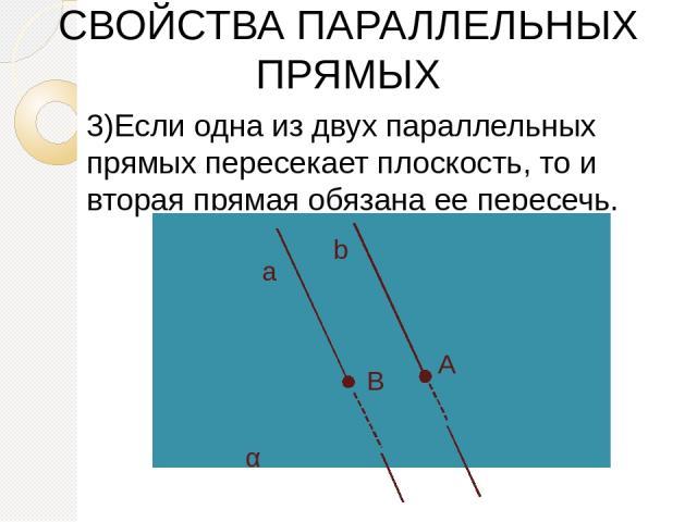 3)Если одна из двух параллельных прямых пересекает плоскость, то и вторая прямая обязана ее пересечь. СВОЙСТВА ПАРАЛЛЕЛЬНЫХ ПРЯМЫХ α а b А В