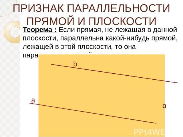 ПРИЗНАК ПАРАЛЛЕЛЬНОСТИ ПРЯМОЙ И ПЛОСКОСТИ Теорема : Если прямая, не лежащая в данной плоскости, параллельна какой-нибудь прямой, лежащей в этой плоскости, то она параллельна данной плоскости. а b α