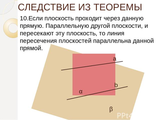 СЛЕДСТВИЕ ИЗ ТЕОРЕМЫ 10.Если плоскость проходит через данную прямую. Параллельную другой плоскости, и пересекают эту плоскость, то линия пересечения плоскостей параллельна данной прямой. а b α β