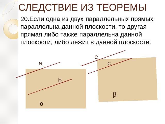 СЛЕДСТВИЕ ИЗ ТЕОРЕМЫ 20.Если одна из двух параллельных прямых параллельна данной плоскости, то другая прямая либо также параллельна данной плоскости, либо лежит в данной плоскости. а b с е α β