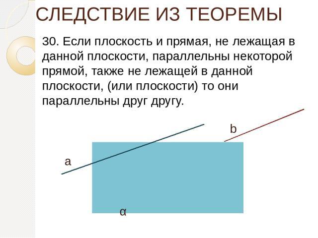 СЛЕДСТВИЕ ИЗ ТЕОРЕМЫ 30. Если плоскость и прямая, не лежащая в данной плоскости, параллельны некоторой прямой, также не лежащей в данной плоскости, (или плоскости) то они параллельны друг другу. а b α
