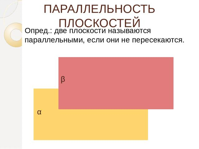 ПАРАЛЛЕЛЬНОСТЬ ПЛОСКОСТЕЙ Опред.: две плоскости называются параллельными, если они не пересекаются. α β
