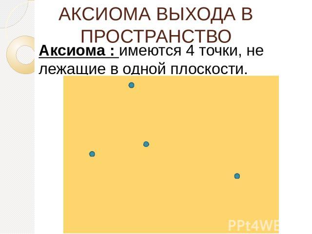 АКСИОМА ВЫХОДА В ПРОСТРАНСТВО Аксиома : имеются 4 точки, не лежащие в одной плоскости.