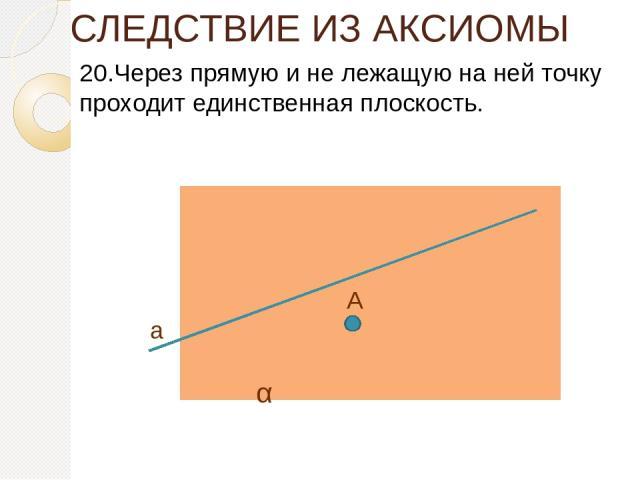 СЛЕДСТВИЕ ИЗ АКСИОМЫ 20.Через прямую и не лежащую на ней точку проходит единственная плоскость. α А а