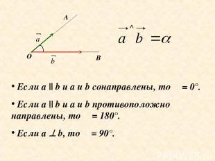 О А В α Если а || b и а и b сонаправлены, то α = 0°. Если a || b и a и b противо