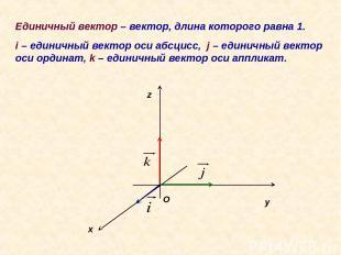 Единичный вектор – вектор, длина которого равна 1. i – единичный вектор оси абсц