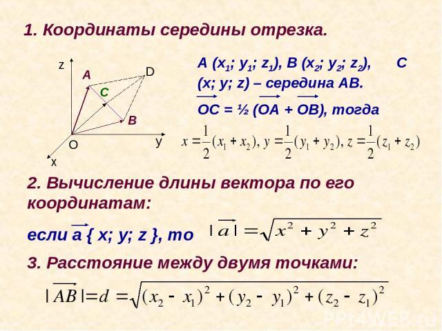 1. Координаты середины отрезка. О А В С D х у z A (x1; y1; z1), B (x2; y2; z2), C (x; y; z) – середина АВ. ОС = ½ (ОА + ОВ), тогда 2. Вычисление длины вектора по его координатам: если а { x; y; z }, то 3. Расстояние между двумя точками: