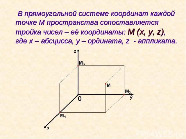 В прямоугольной системе координат каждой точке М пространства сопоставляется тройка чисел – её координаты: М (х, у, z), где х – абсцисса, у – ордината, z - аппликата.