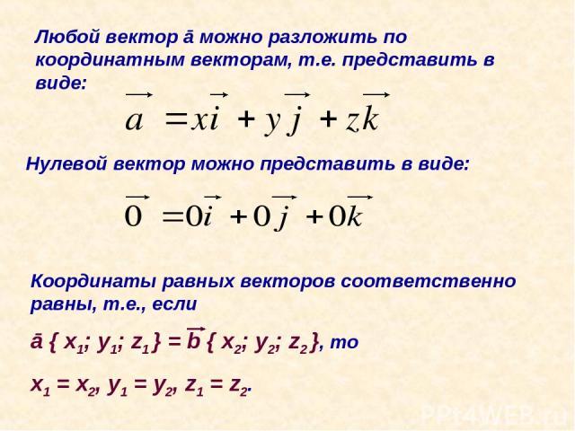 Любой вектор ā можно разложить по координатным векторам, т.е. представить в виде: Нулевой вектор можно представить в виде: Координаты равных векторов соответственно равны, т.е., если ā { x1; y1; z1 } = b { x2; y2; z2 }, то x1 = x2, y1 = y2, z1 = z2.