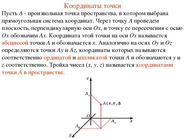 Координаты точки Пусть A - произвольная точка пространства, в котором выбрана прямоугольная система координат. Через точку A проведем плоскость, перпендикулярную оси Ox, и точку ее пересечения с осью Ox обозначим Ax. Координата этой точки на оси Ox …
