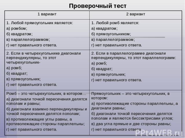 Проверочный тест 1 вариант 2 вариант 1. Любой прямоугольник является: а) ромбом; б) квадратом; в) параллелограммом; г) нет правильного ответа. 1. Любой ромб является: а) квадратом; б) прямоугольником; в) параллелограммом; г) нет правильного ответа. …