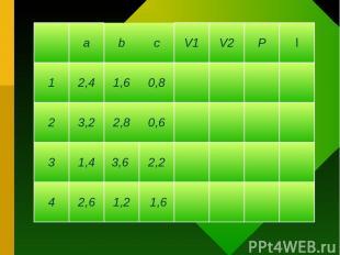 a b c V1 V2 P l 1 2,4 1,6 0,8 2 3,2 2,8 0,6 3 1,4 3,6 2,2 4 2,6 1,2 1,6