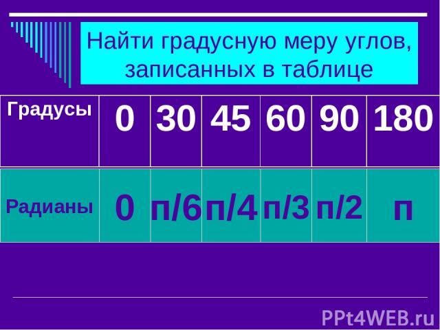 Найти градусную меру углов, записанных в таблице Радианы 0 п/6 п/4 п/3 п/2 п Градусы 0 30 45 60 90 180