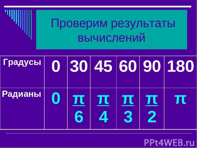 Проверим результаты вычислений Градусы 0 30 45 60 90 180 Радианы 0 π 6 π 4 π 3 π 2 π