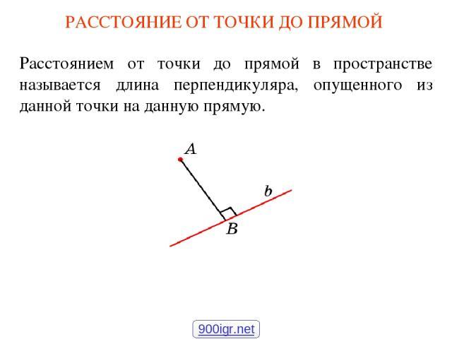 РАССТОЯНИЕ ОТ ТОЧКИ ДО ПРЯМОЙ Расстоянием от точки до прямой в пространстве называется длина перпендикуляра, опущенного из данной точки на данную прямую. 900igr.net