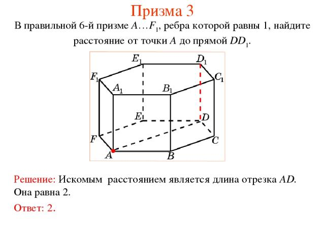 В правильной 6-й призме A…F1, ребра которой равны 1, найдите расстояние от точки A до прямой DD1. Призма 3