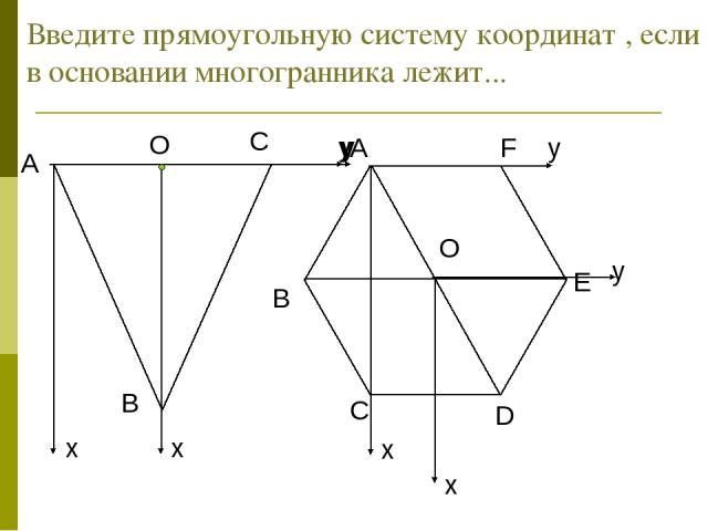 Введите прямоугольную систему координат , если в основании многогранника лежит...