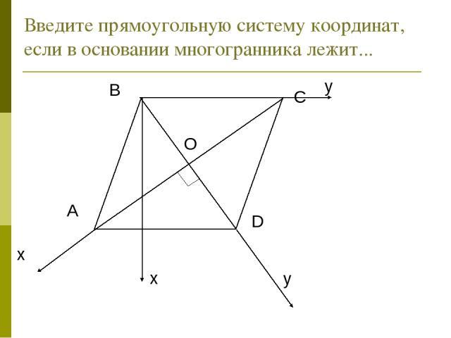 Введите прямоугольную систему координат, если в основании многогранника лежит... A B C D O