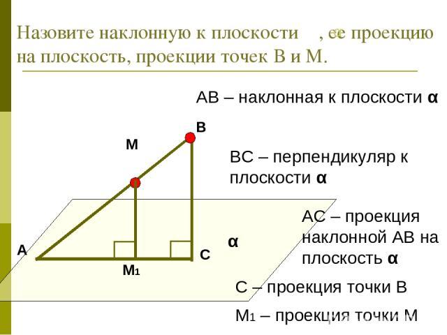 АС – проекция наклонной АВ на плоскость α АВ – наклонная к плоскости α ВС – перпендикуляр к плоскости α С – проекция точки В α М М1 Назовите наклонную к плоскости , ее проекцию на плоскость, проекции точек В и М. α М1 – проекция точки М