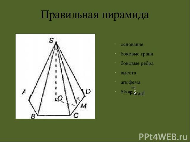 Платоновы тела Призма, в основании которой лежит параллелограмм. Прямоугольный параллелепипед, у которого все три измерения равны. а Sполн = 6a2