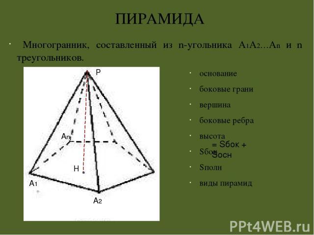основание боковые грани боковые ребра высота апофема Sбок Правильная пирамида = Роснd