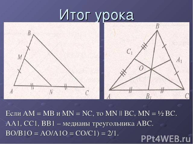 Итог урока Если AM = MB и MN = NC, то MN || BC, MN = ½ BC. AA1, CC1, BB1 – медианы треугольника ABC. BO/B1O = AO/A1O = CO/C1) = 2/1.