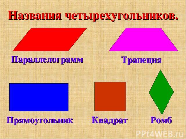 Названия четырехугольников. Параллелограмм Трапеция Прямоугольник Ромб Квадрат