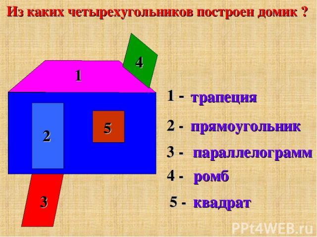 Из каких четырехугольников построен домик ? трапеция прямоугольник параллелограмм ромб квадрат