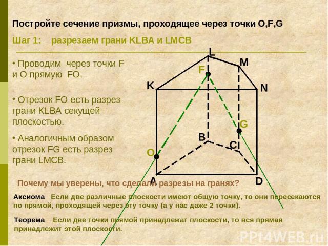 A B C D K L M N F G Проводим через точки F и O прямую FO. O Отрезок FO есть разрез грани KLBA секущей плоскостью. Аналогичным образом отрезок FG есть разрез грани LMCB. Аксиома Если две различные плоскости имеют общую точку, то они пересекаются по п…