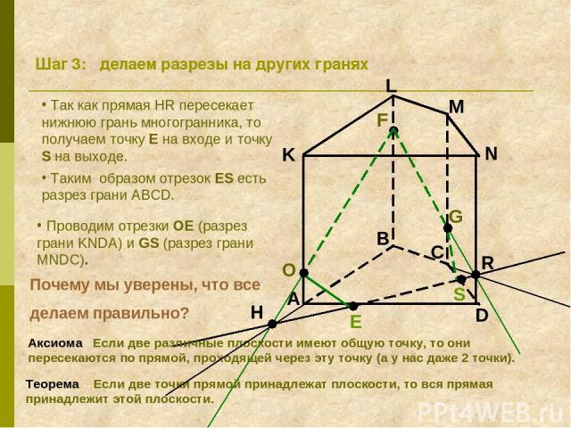 A B C D K L M N F G Шаг 3: делаем разрезы на других гранях Так как прямая HR пересекает нижнюю грань многогранника, то получаем точку E на входе и точку S на выходе. O Таким образом отрезок ES есть разрез грани ABCD. Аксиома Если две различные плоск…