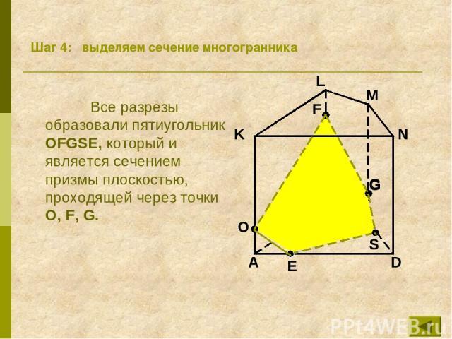 C B A D K L M N F G Шаг 4: выделяем сечение многогранника Все разрезы образовали пятиугольник OFGSE, который и является сечением призмы плоскостью, проходящей через точки O, F, G. O G