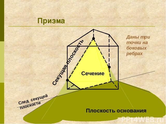 Призма Плоскость основания Секущая плоскость Даны три точки на боковых ребрах Сечение