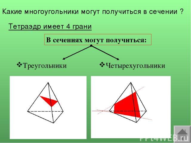 Какие многоугольники могут получиться в сечении ? Тетраэдр имеет 4 грани В сечениях могут получиться: Четырехугольники Треугольники