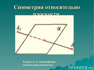 Симметрия относительно плоскости. Точки А и A1 симметричны относительно плоскост