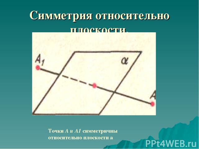 Симметрия относительно плоскости. Точки А и A1 симметричны относительно плоскости а