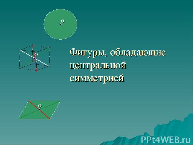 О Фигуры, обладающие центральной симметрией О О