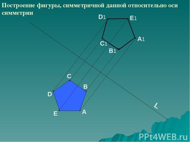 L A D C B E B1 C1 D1 A1 E1 Построение фигуры, симметричной данной относительно оси симметрии