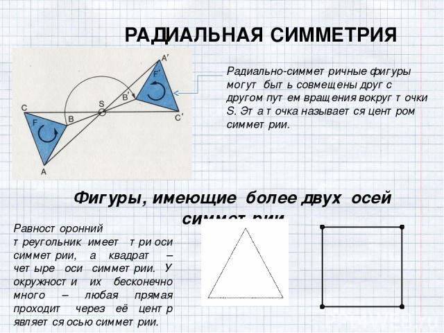 РАДИАЛЬНАЯ СИММЕТРИЯ Радиально-симметричные фигуры могут быть совмещены друг с другом путем вращения вокруг точки S. Эта точка называется центром симметрии. Фигуры, имеющие более двух осей симметрии Равносторонний треугольник имеет три оси симметрии…