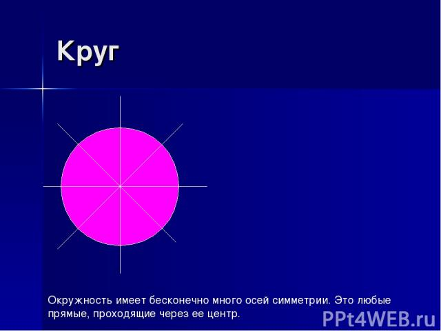 Круг Окружность имеет бесконечно много осей симметрии. Это любые прямые, проходящие через ее центр.