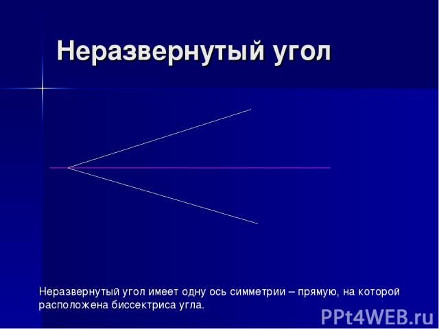 Неразвернутый угол Неразвернутый угол имеет одну ось симметрии – прямую, на которой расположена биссектриса угла.