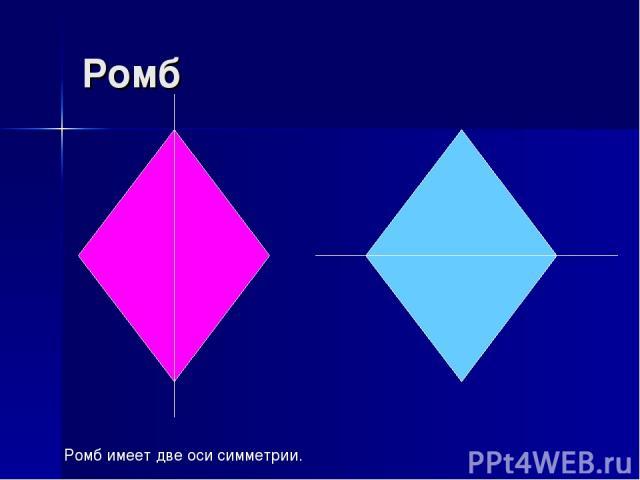 Ромб Ромб имеет две оси симметрии.