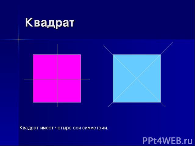 Квадрат Квадрат имеет четыре оси симметрии.