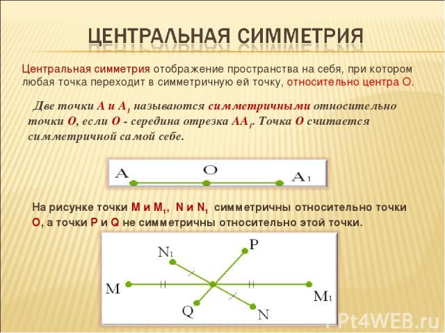 Две точки А и А1 называются симметричными относительно точки О, если О - середина отрезка АА1. Точка О считается симметричной самой себе. На рисунке точки М и М1, N и N1 симметричны относительно точки О, а точки Р и Q не симметричны относительно…