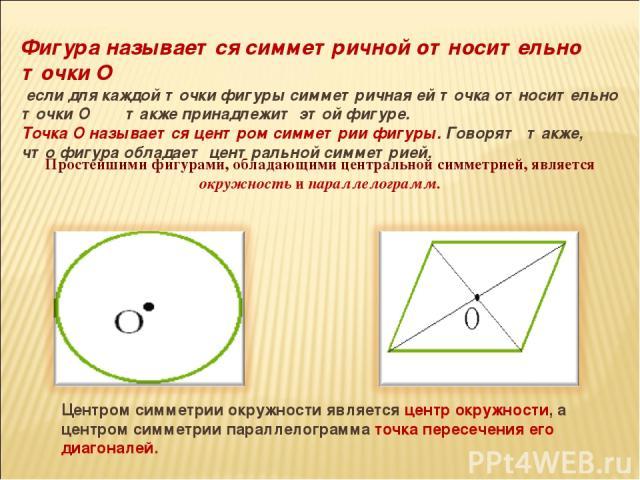 Фигура называется симметричной относительно точки О если для каждой точки фигуры симметричная ей точка относительно точки О также принадлежит этой фигуре. Точка О называется центром симметрии фигуры. Говорят также, что фигура обладает центральной си…