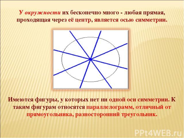 Имеются фигуры, у которых нет ни одной оси симметрии. К таким фигурам относятся параллелограмм, отличный от прямоугольника, разносторонний треугольник. У окружности их бесконечно много - любая прямая, проходящая через её центр, является осью симметрии.